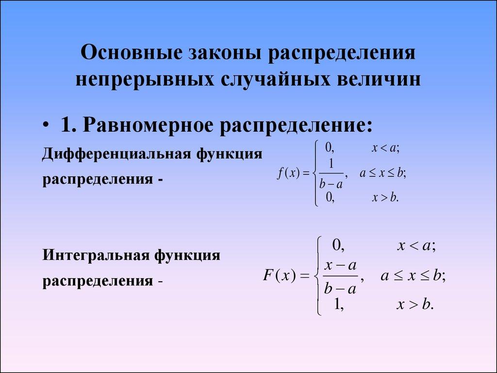 только случайная величина х имеет следующий закон распределения: задачи