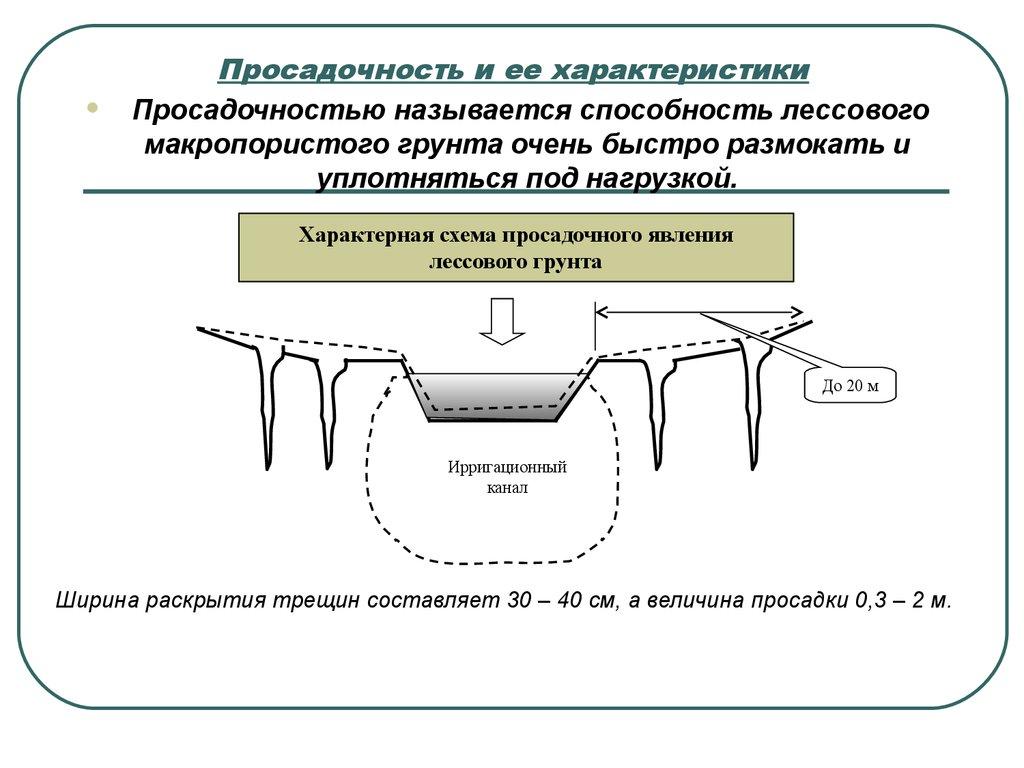 производители сыров, фундаменты на просасадочных грунтах первого типа консультация