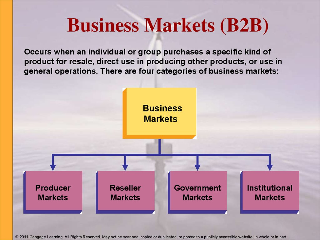 Business Markets (B2B)
