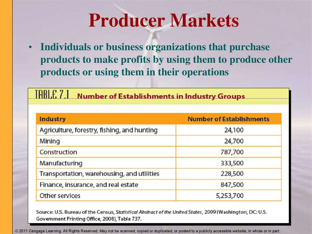 Producer Markets