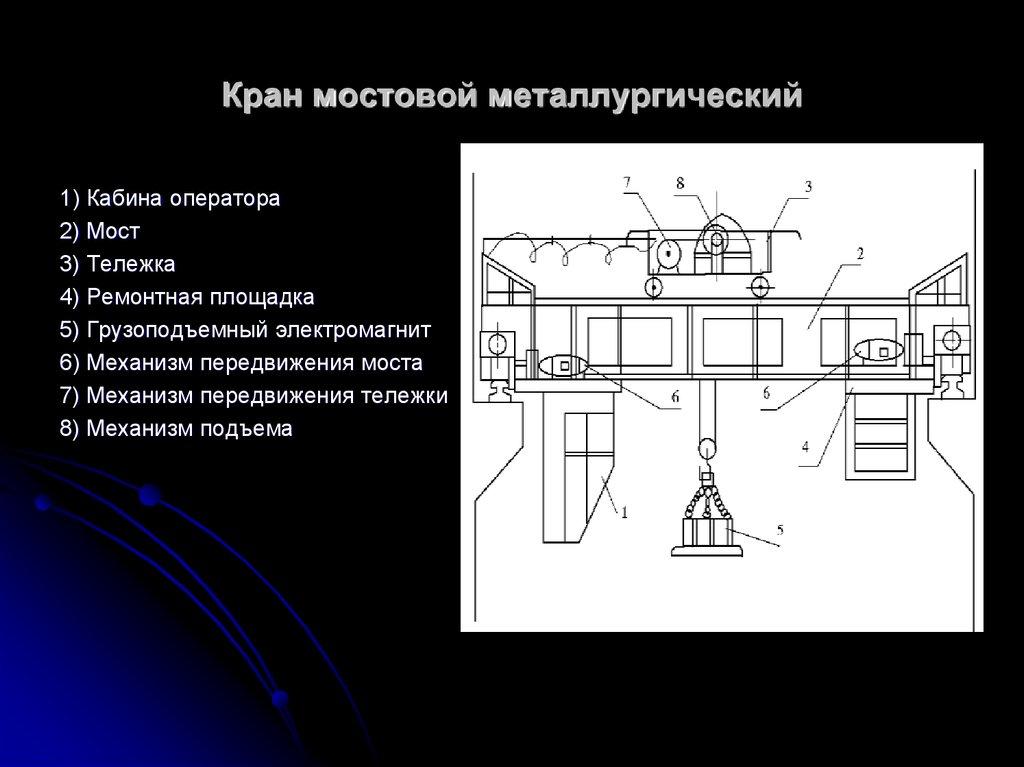Схема электропривода мостового крана фото 289