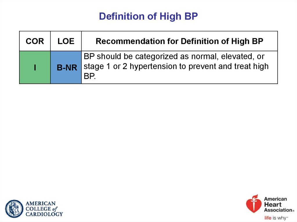 Definition of High BP