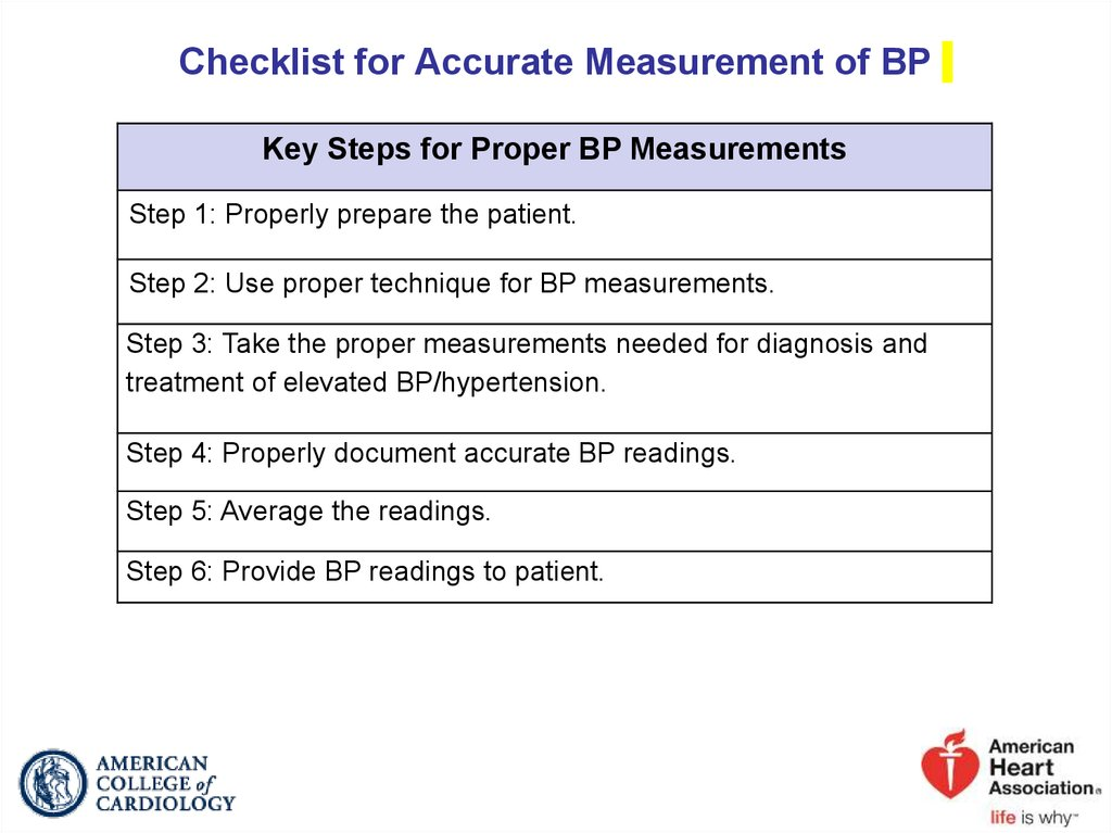 Checklist for Accurate Measurement of BP