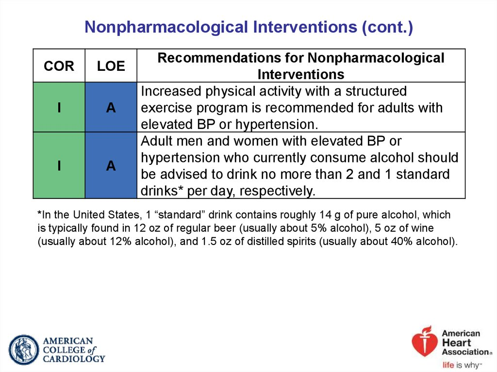 Nonpharmacological Interventions (cont.)