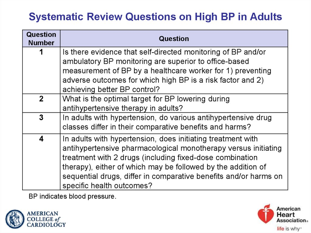Systematic Review Questions on High BP in Adults
