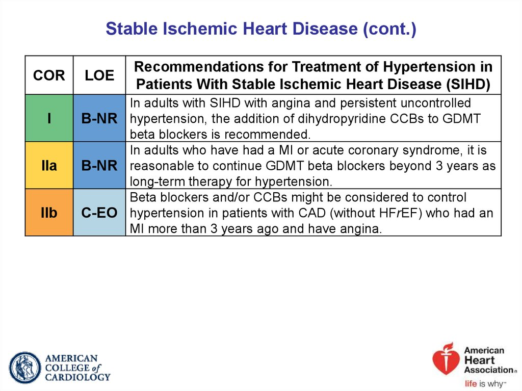 Stable Ischemic Heart Disease (cont.)