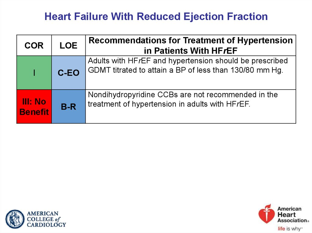Heart Failure With Reduced Ejection Fraction