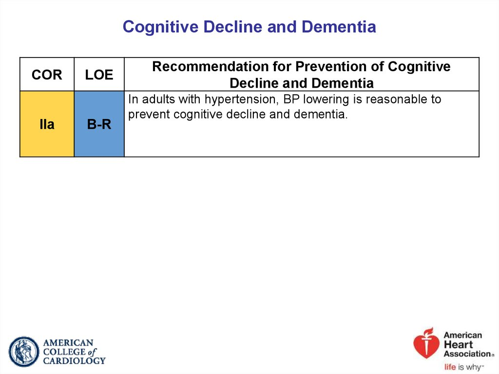 Cognitive Decline and Dementia