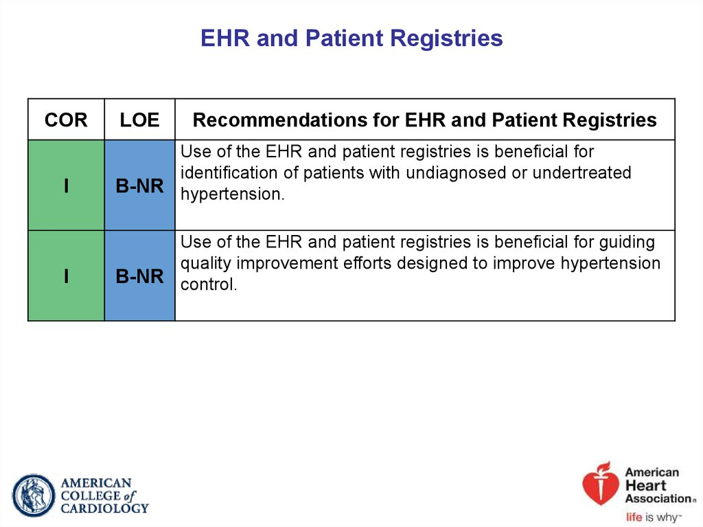 EHR and Patient Registries