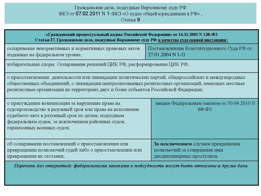 Ст 67 1 гк рф образец протокола