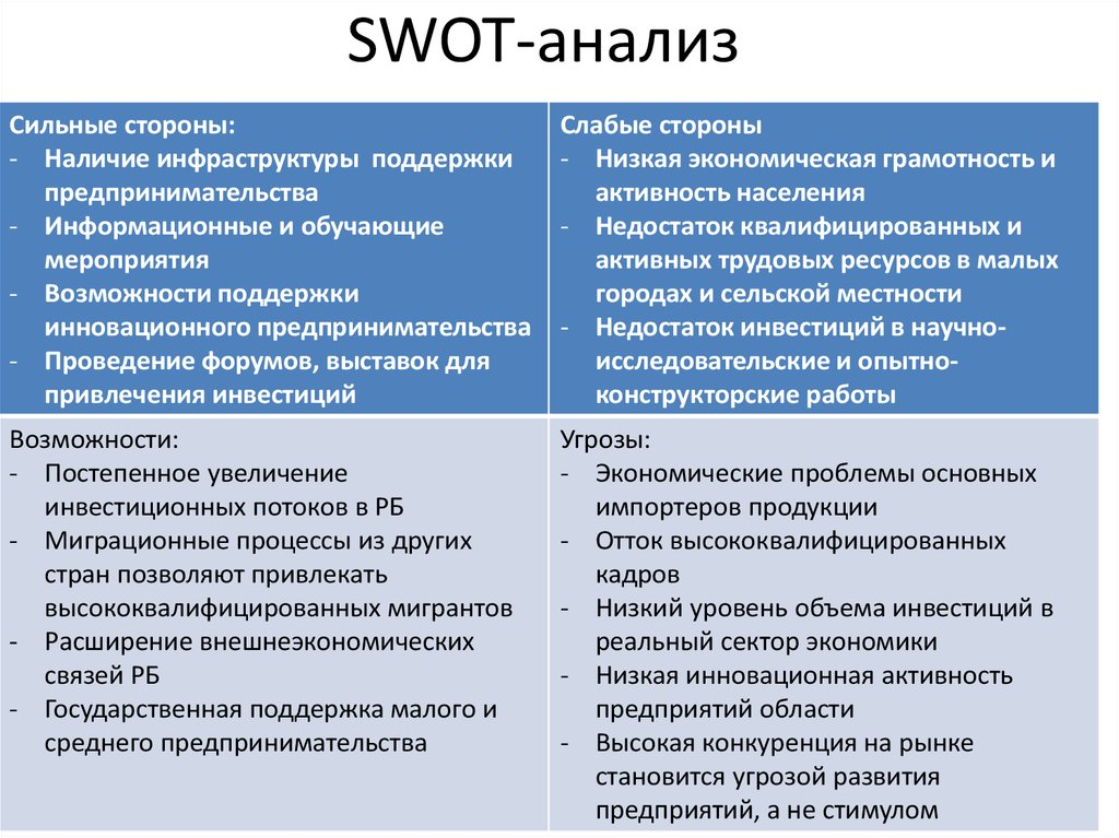 swot for cineplex entertainment To analyze the global key players, swot analysis, value and global market share for top players to define, describe and forecast the market by type, end use and region to analyze and compare the market status and forecast between china and major regions, namely, united states, europe, china, japan, southeast asia, india and rest of world.