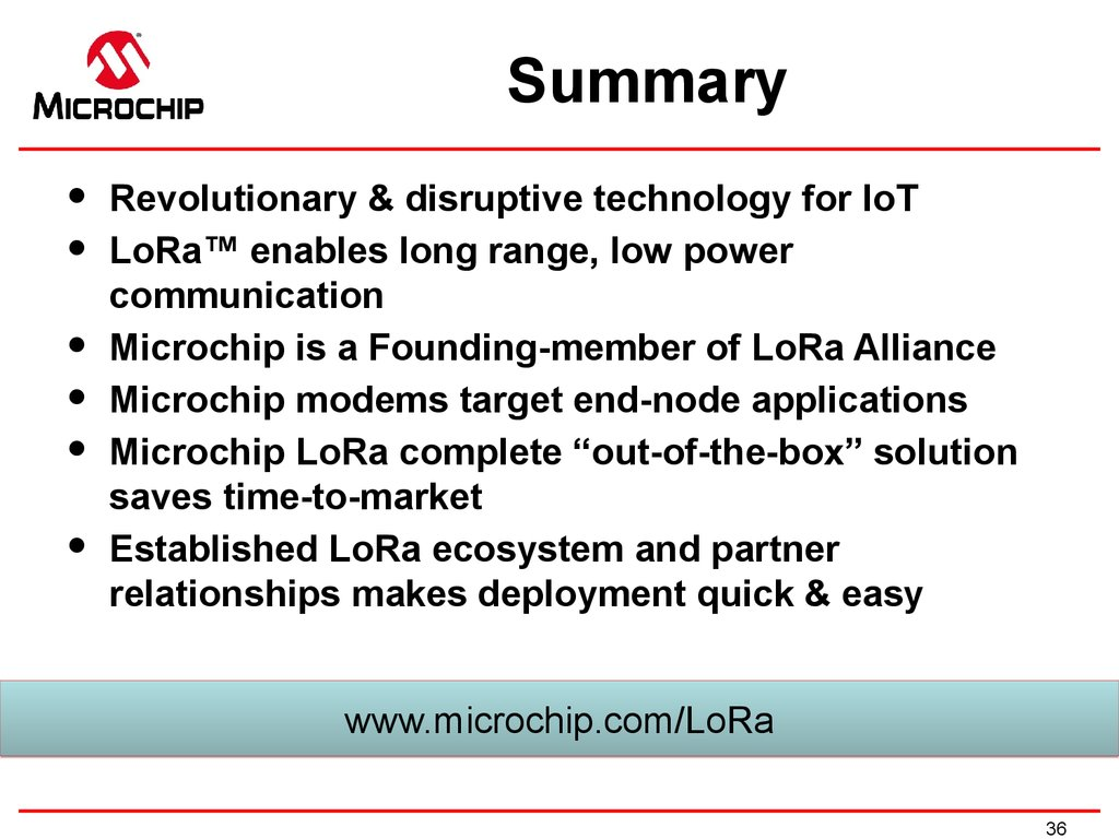 Microchip LoRa™ Products