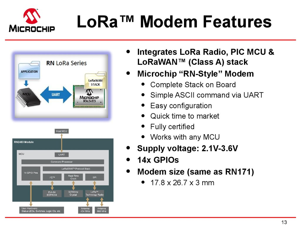 LoRa™ Infrastructure Benefits