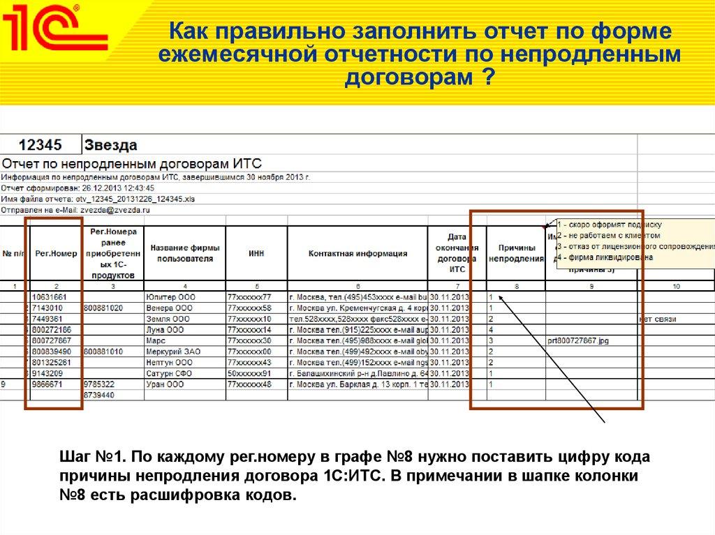 России она как нужно отчитываться по упрощенке ип Керамический