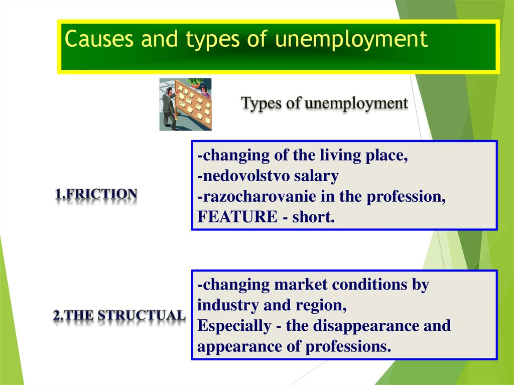 unemployment types and causes