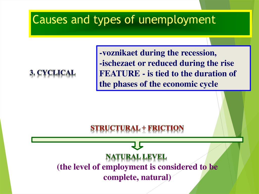 different types of unemployment If you've ever lost your job after the holiday season, you've experienced at least one type of unemployment in this lesson, explore the three types of unemployment.