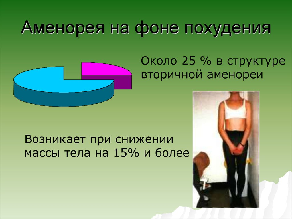 аменорея из за похудения лечение