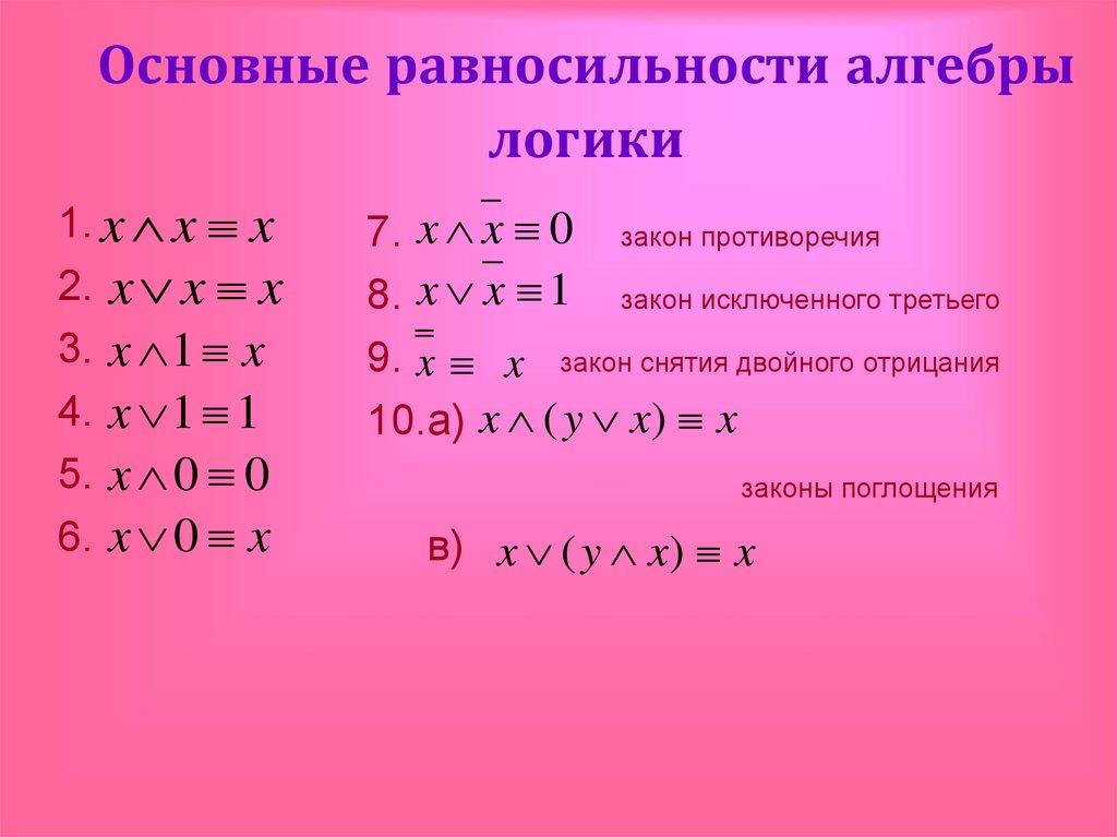 алгебрологике шпаргалки по