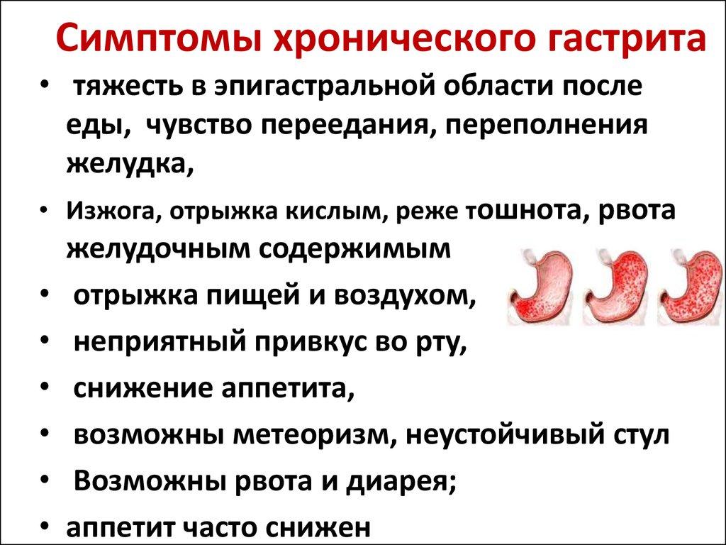 Поверхностный атрофический гастрит симптомы лечение