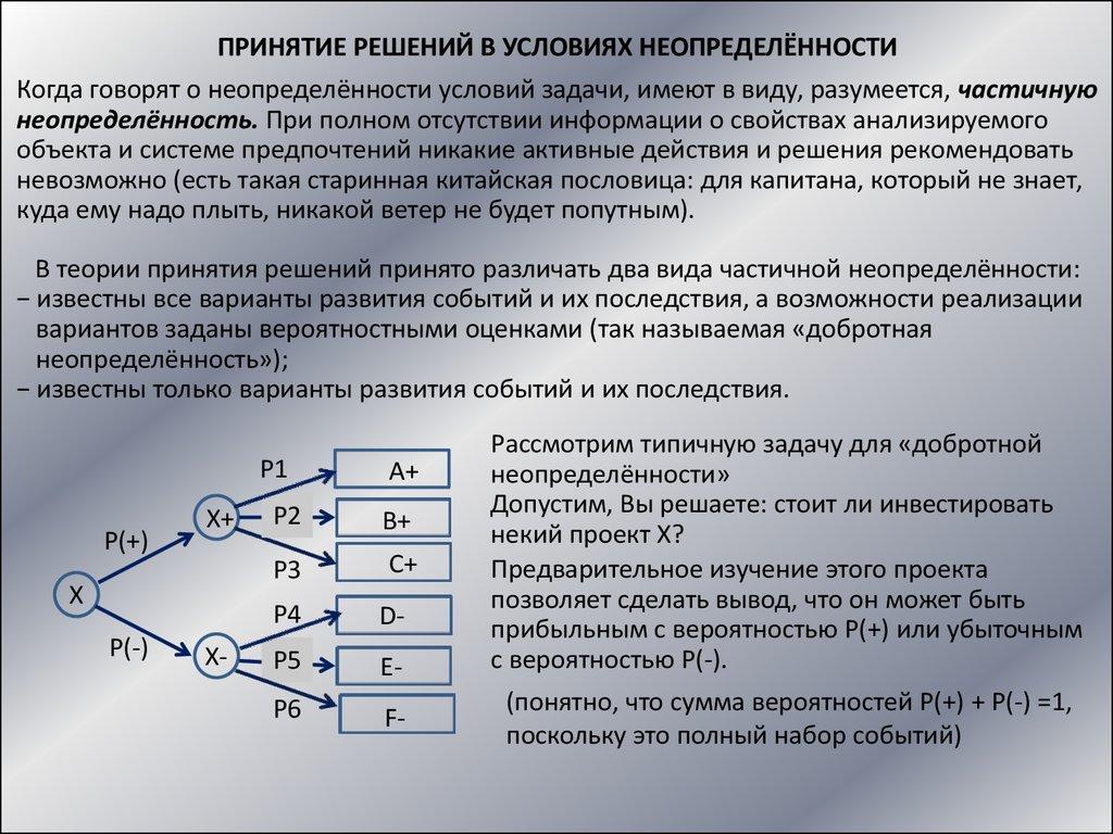 Задача о разборчивой невесте решение онлайн методический материал по теме решение задач