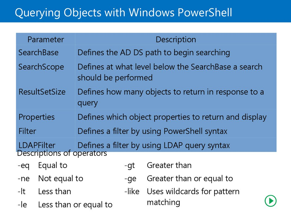 Querying Objects with Windows PowerShell