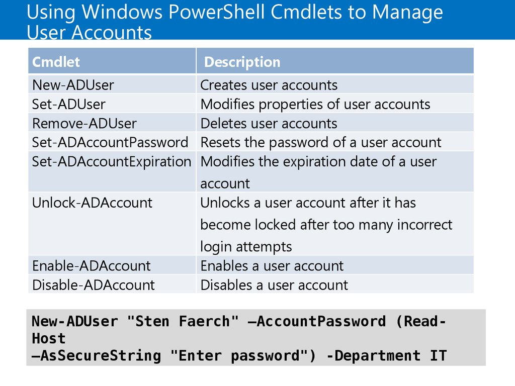 Using Windows PowerShell Cmdlets to Manage User Accounts