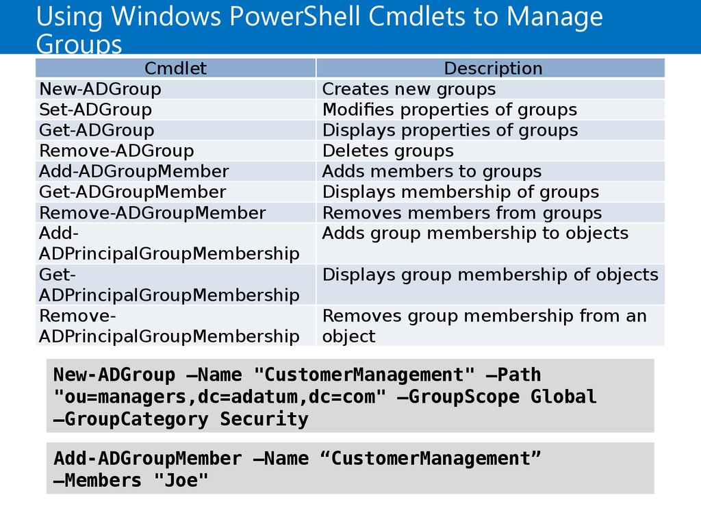 Using Windows PowerShell Cmdlets to Manage Groups