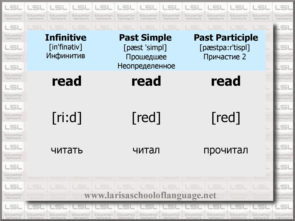 read red red