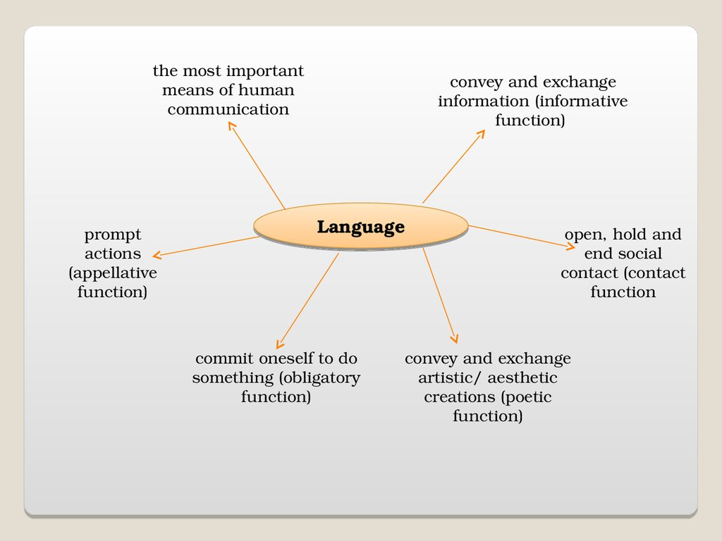 the definition of language in linguistics The study of language is called linguistics, and people who study linguistics are linguists being a linguist isn't easy you usually have to go to graduate school and conduct research about a specific aspect of language.