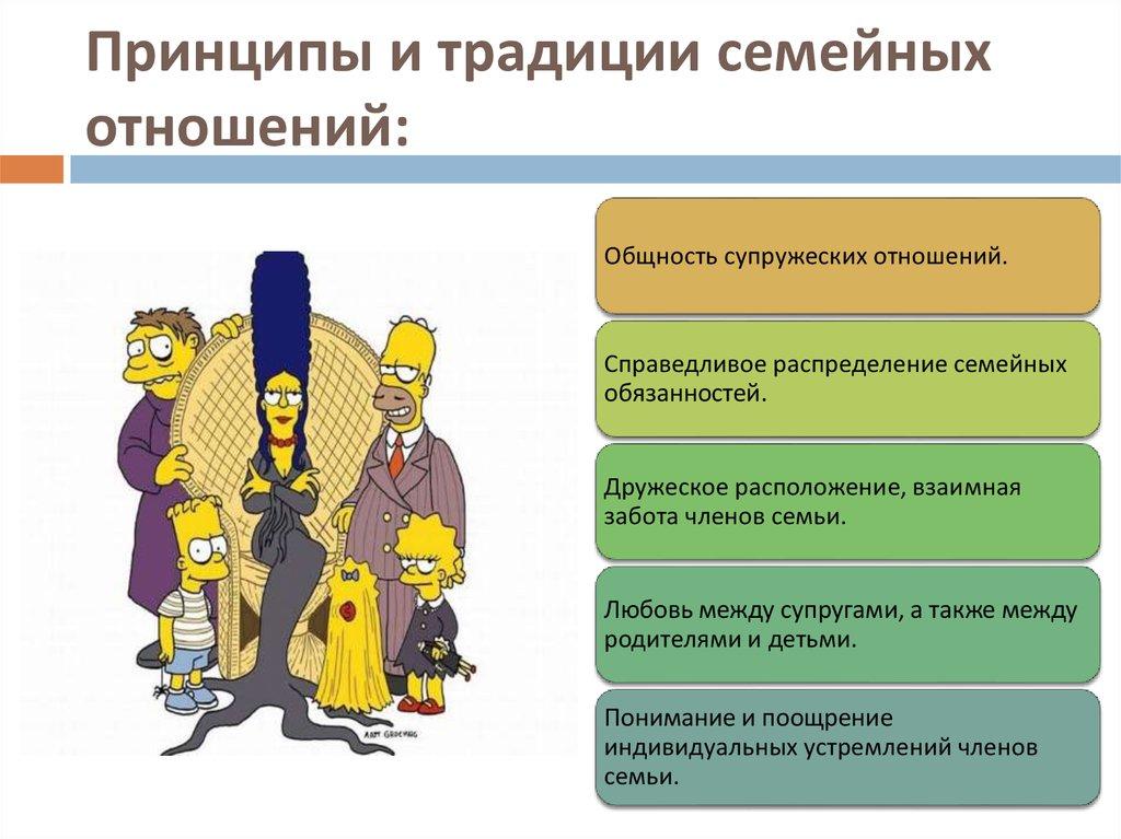 семейные принципы в семье