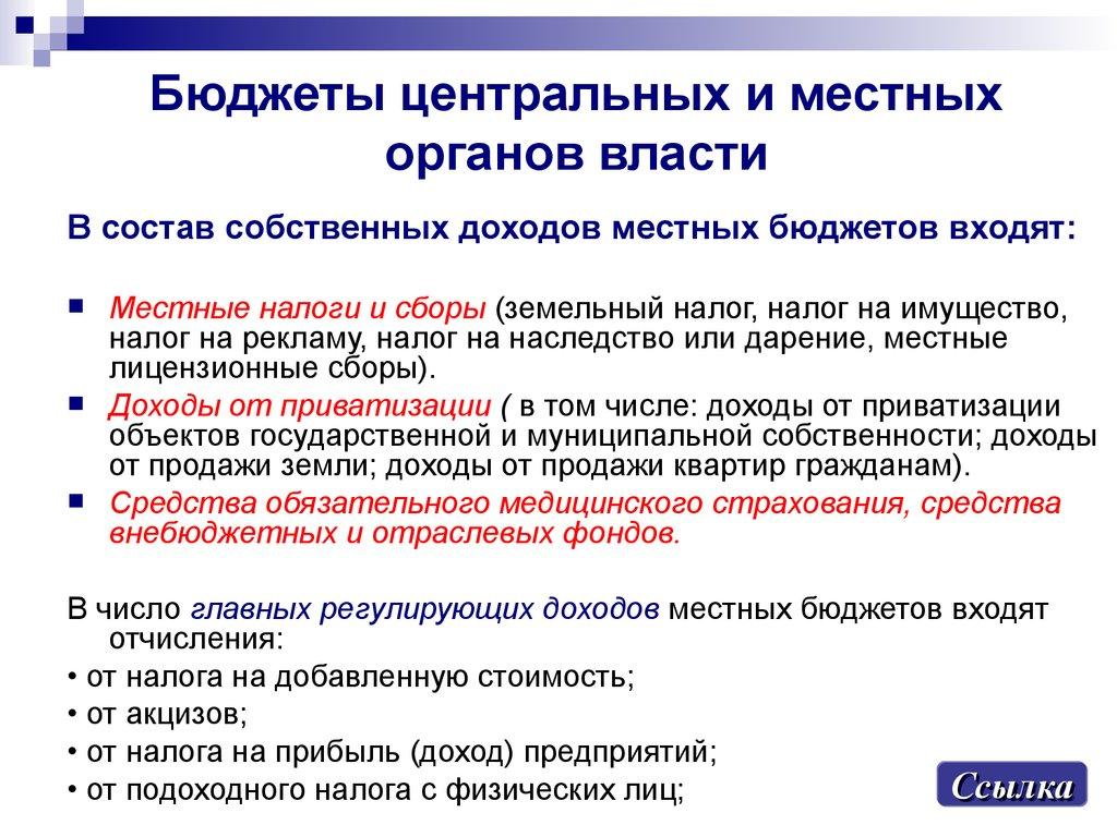 Презентация Государственный Долг Рф