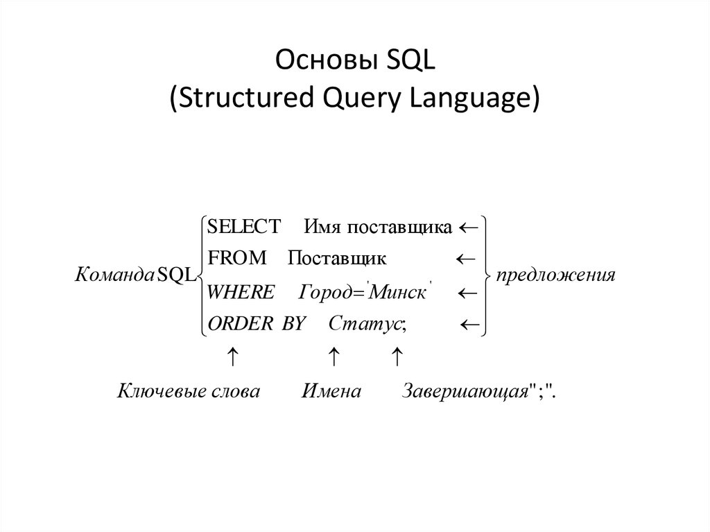 Основы SQL (Structured Query Language)
