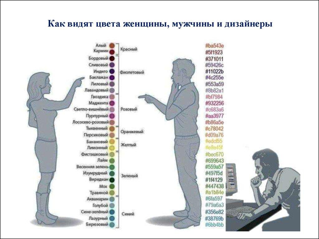 Как воспринимают цвета мужчины и женщин