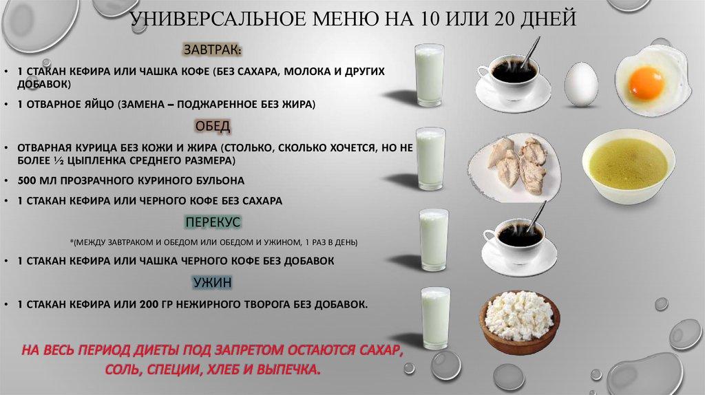 Диета Отварное Кефир. Кефирная диета — на 3 и 7 дней