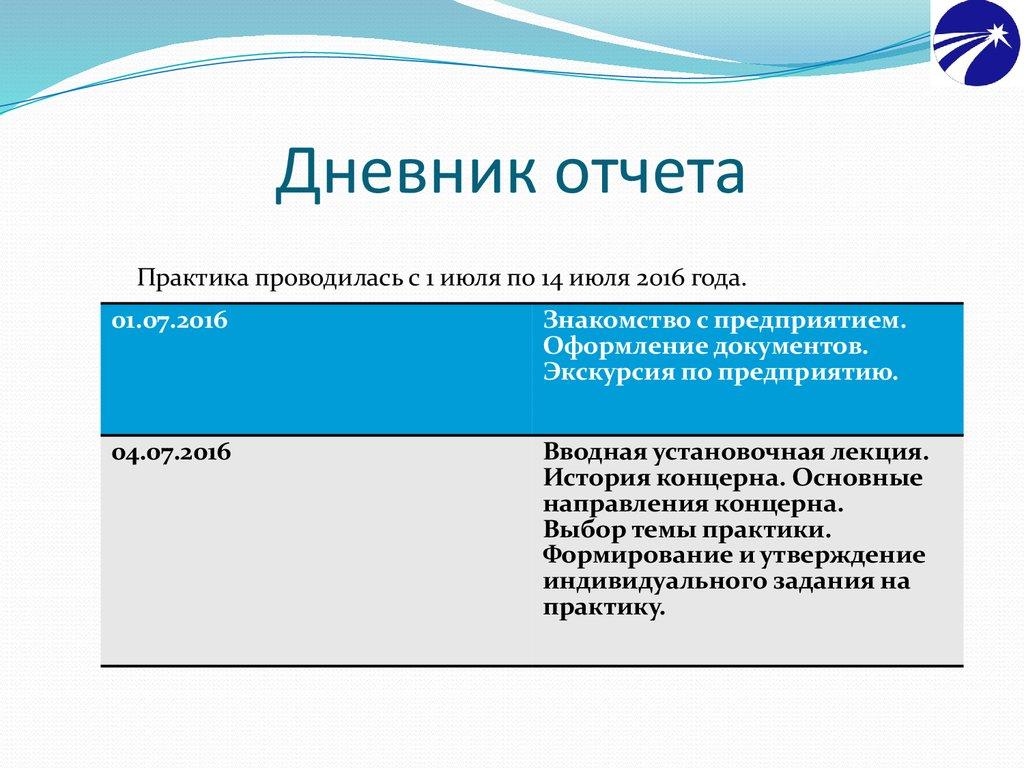 Правила эксплуатации и обслуживания радиотехнических установок   Дневник отчета