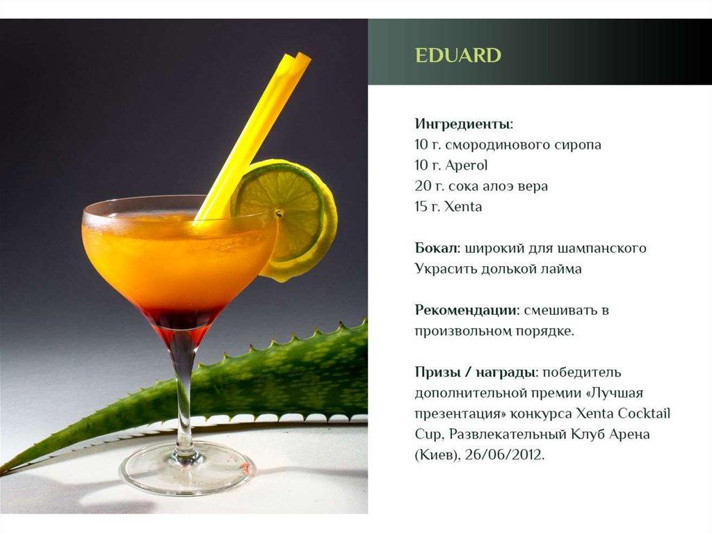 Картинки рецепт коктейля