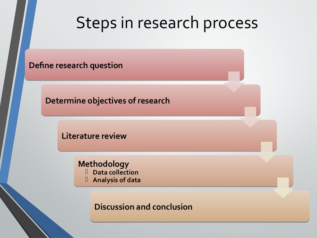 list and discuss six steps in the job analysis process In its simplest terms, job analysis is a syst ematic process for gathering, documenting and analyzing data about the work required for a job  the data collected in a job analysis, and.