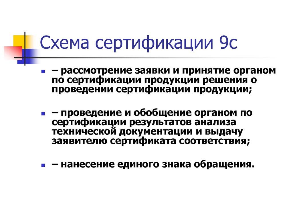 Сертификация схема 9с