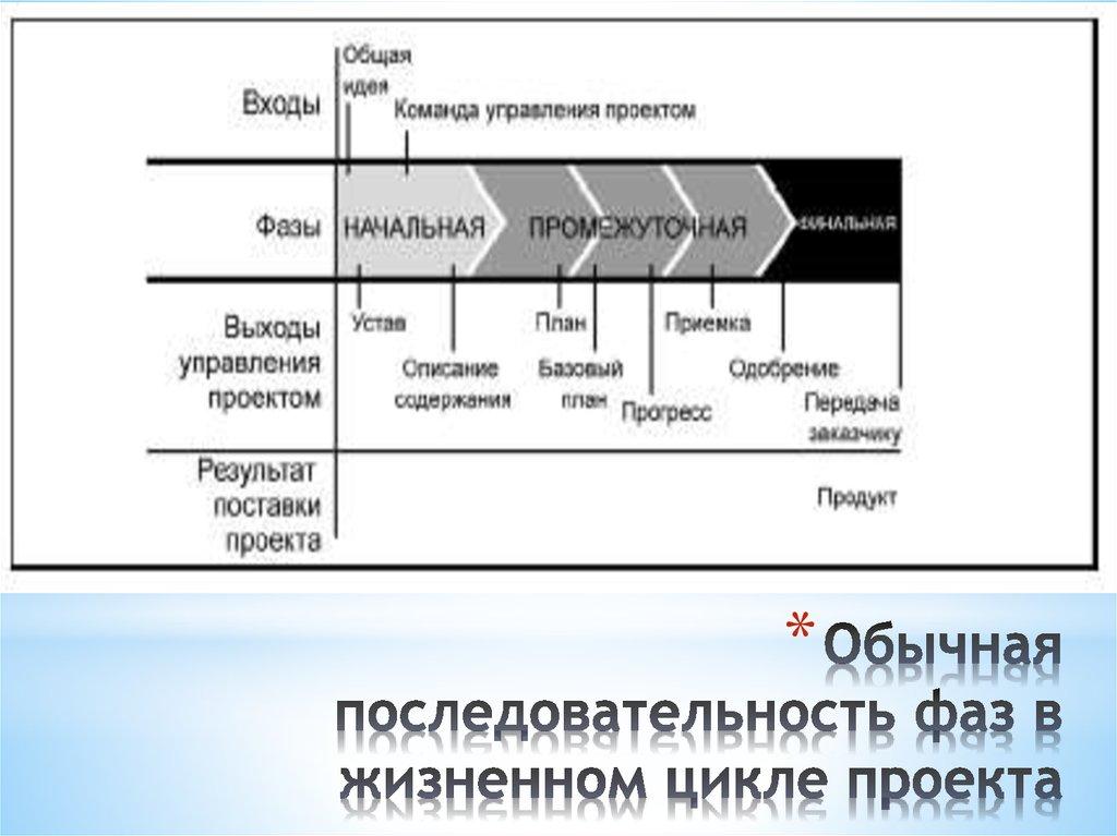 faze procesa organizacijskog dizajna Važnija obeležja dizajna istorijski koreni dizajna pojam i definisanje dizajna dizajn kao nauna, stručna i stvaralačka disciplina dizajn kao simbol kvaliteta.