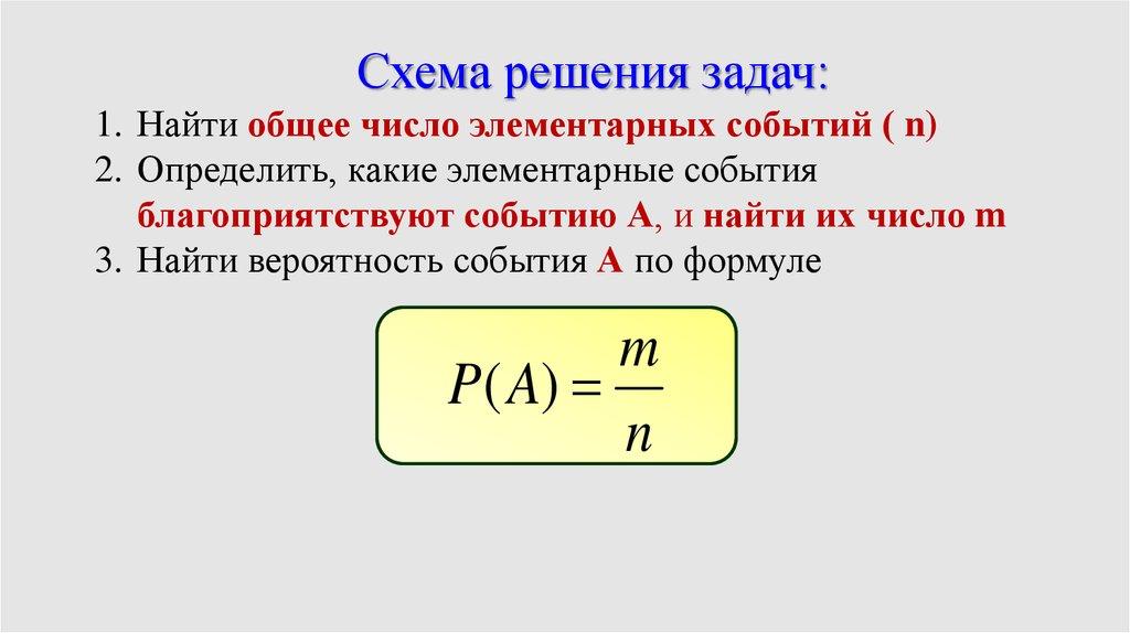 Задачи на вероятность с решениями егэ презентация электролитическая диссоциация 9 класс решение задач