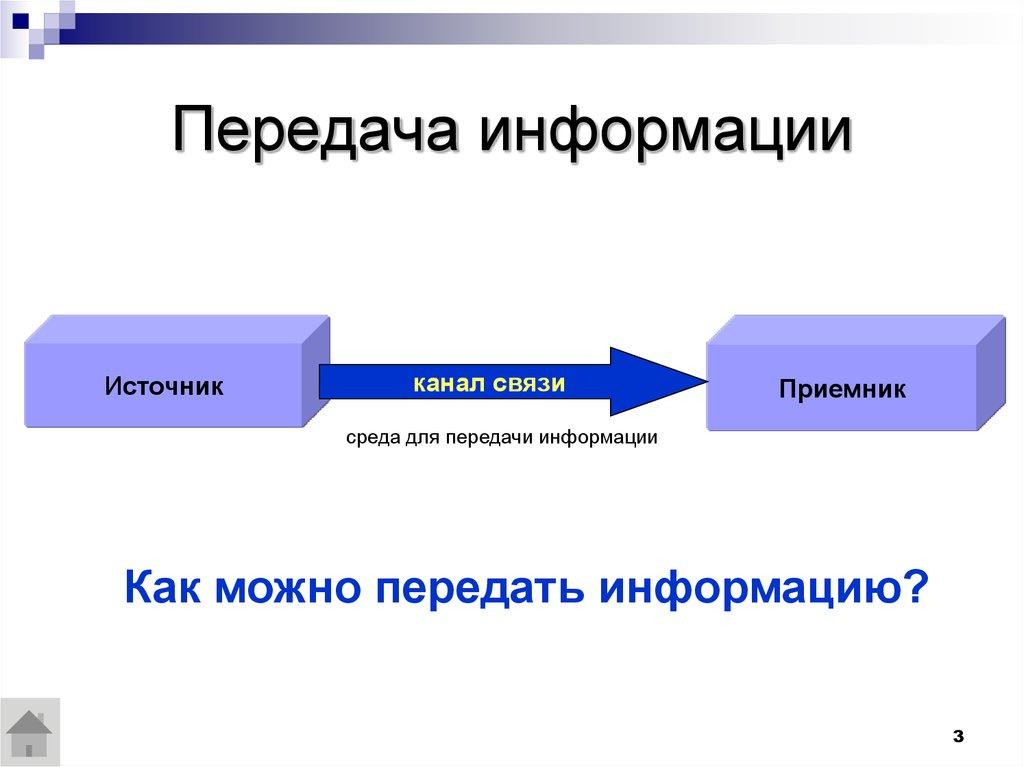 Передача информации в картинках