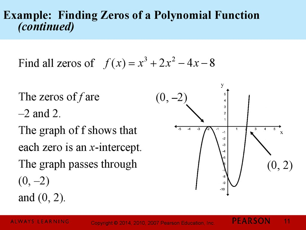 Example: Finding Zeros of a Polynomial Function (continued)