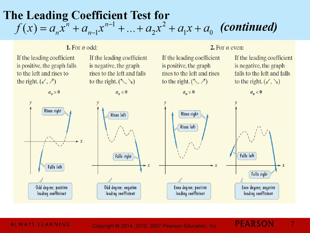The Leading Coefficient Test for (continued)