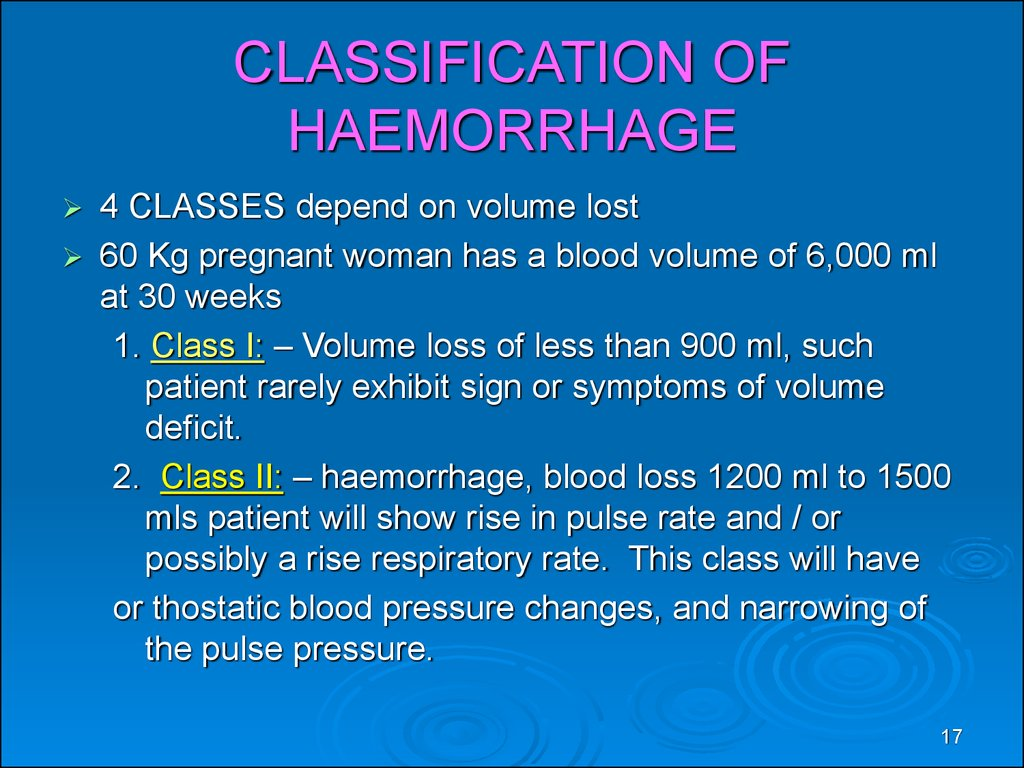 CLASSIFICATION OF HAEMORRHAGE