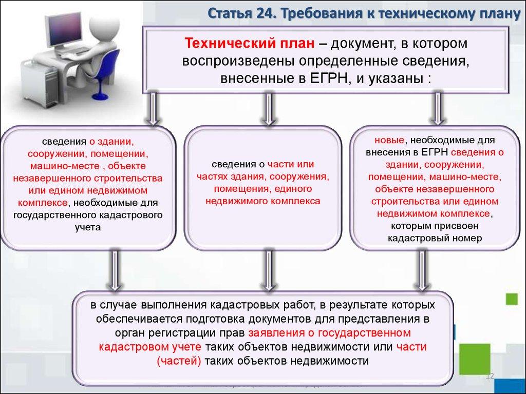 Об утверждении формы технического плана помещения и требований к.