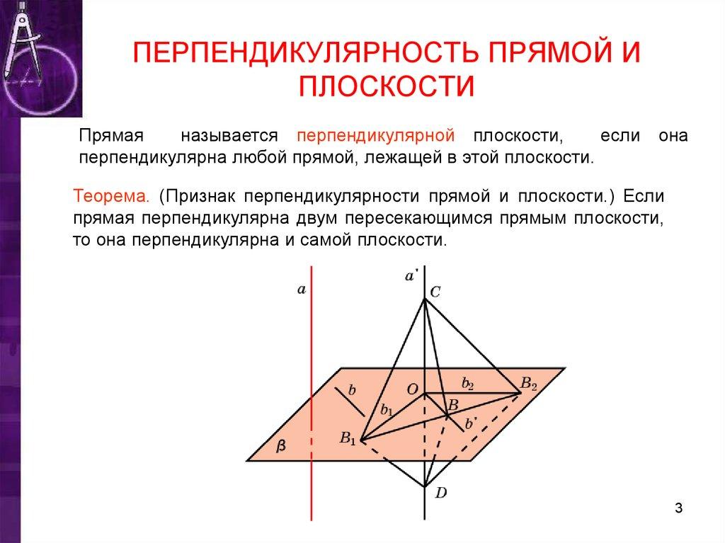 товара всей прямая называется перпендикулярной к плоскости если она перпендикулярна функциональное