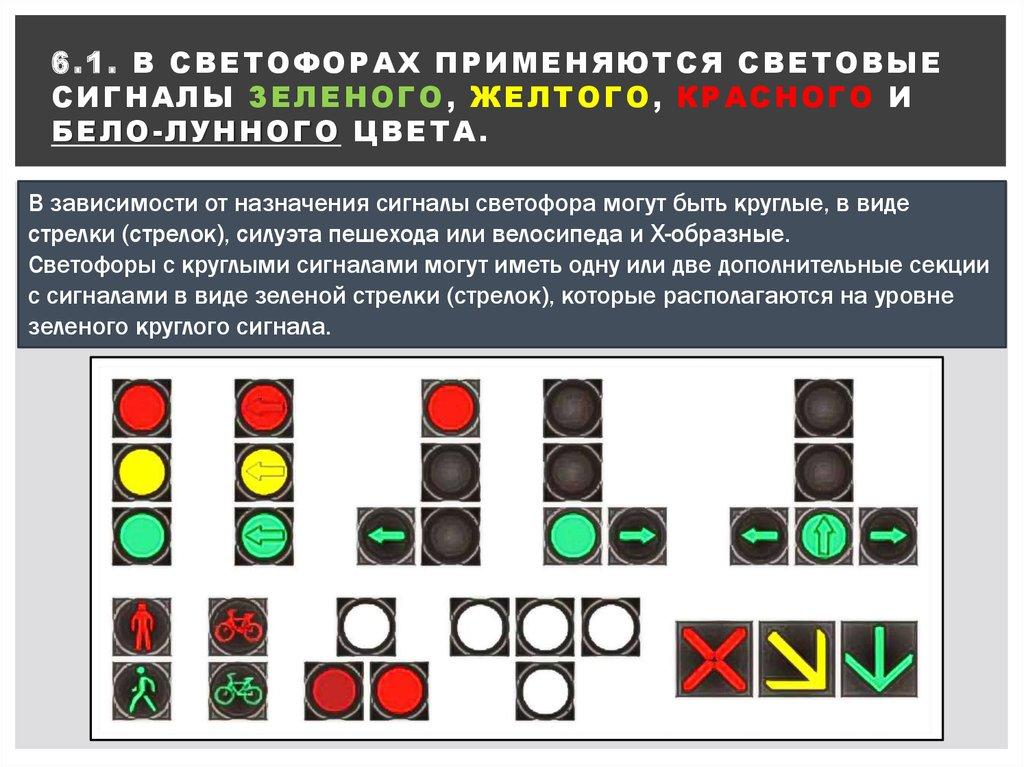 сигналы светофора в картинках с пояснениями самодельный