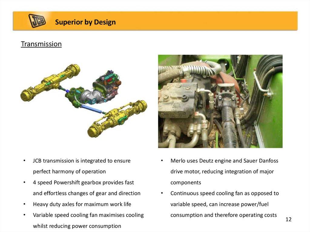 Jcb loadall 550-80 vs merlo p55 9  Superior by design - online