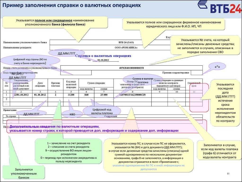 коды валютных операций займ подать заявку на кредит втб банк москвы
