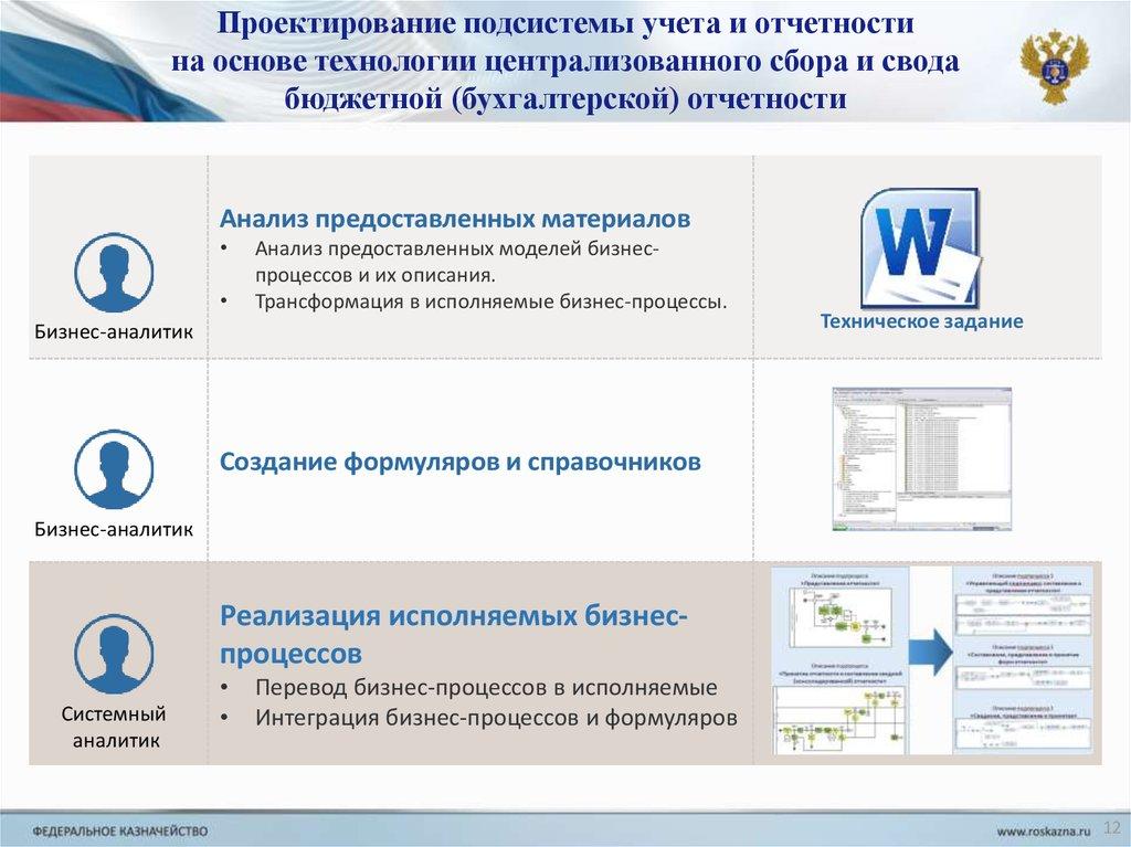 Росказна электронный бюджет учет и отчетность программы для сдачи электронной отчетности отзывы